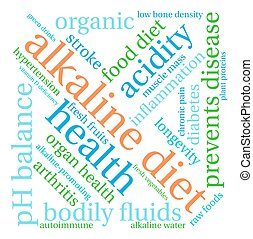 Alkaline Diet Word Cloud - Alkaline Diet word cloud on a...