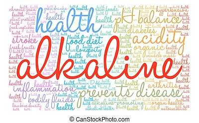 Alkaline Word Cloud