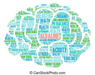Alkaline Word Cloud - Alkaline word cloud on a white...