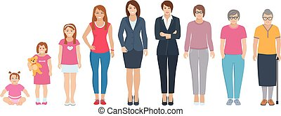 All Age Generation Women Set - Different generations full ...