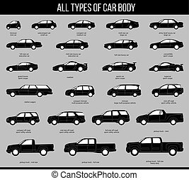 all kinds of car body in grey - All types of car body. Car ...