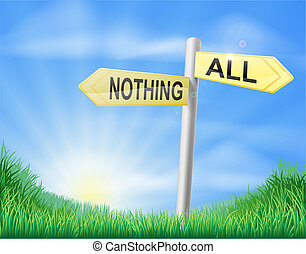 All or nothing sign in field
