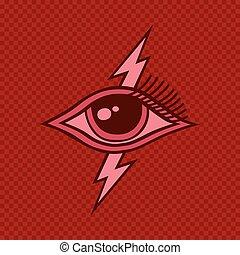 all seeing eye of horus