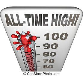 all-time, alto, registro, oleada, termómetro, caliente,...