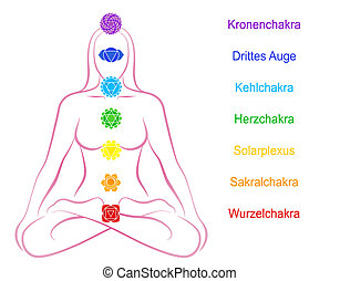 allemand, femme, description, chakras