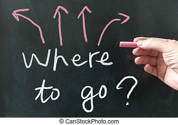 aller, où