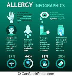 allergia, set, infographics