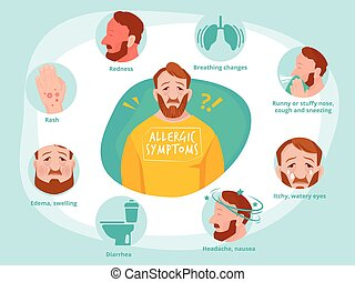 Allergic symptoms. Infected human sneezing infections sick ...