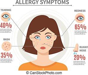Symptome, begriff, allergie. Augenpaar, begriff, jucken