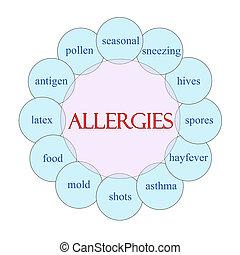 allergies, concept, mot, circulaire