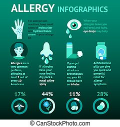 Allergy Infographics Set - Animal flower food insect allergy...