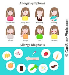 Allergy symptoms and diagnosis infographics, vector flat illustration