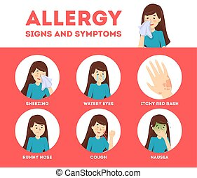 Allergy symptoms infographic. Runny nose and itchy skin....