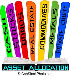 allocation, aanwinst
