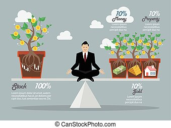 allocation, portfolio, rebalancing, aanwinst