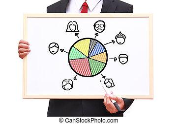 allocation, trabalho, conceito
