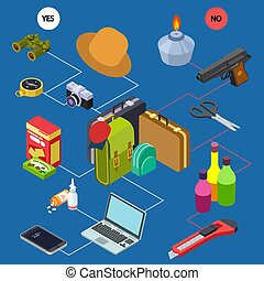 Allowed and prohibited items in carry-on baggage vector isometric concept