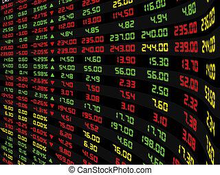 alltaegliches, stock market, textanzeige