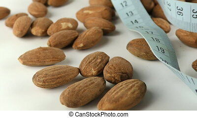 Almond and Measurement Macro View