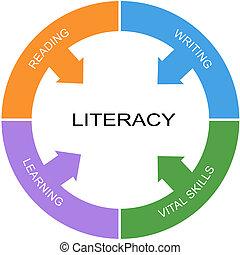alphabétisation, mot, cercle, concept