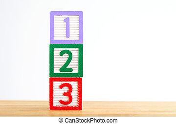 Alphabet block with 123