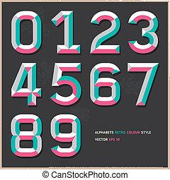 Alphabet numbers vintage colour