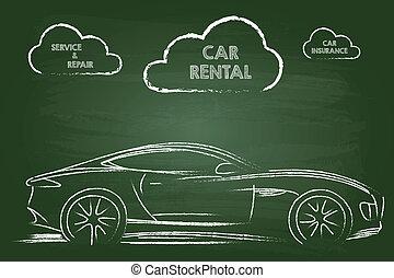 alquiler de coches, servicios