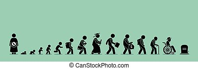 altern, leben, process., zyklus