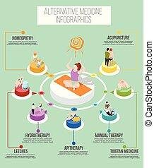alternativa, isométrico, medicina, infographics
