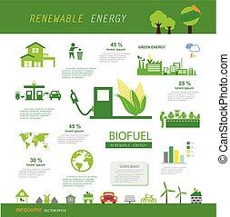 alternative, biofuel, maïs, ambiant, vecteur, éthanol, icon...