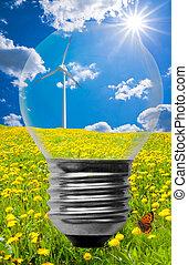 Energie - alternative Energie