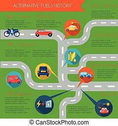 Alternative Energy History Infographic Set