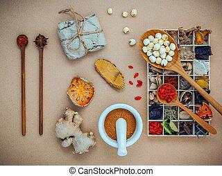 Alternative health care and herbal medicine