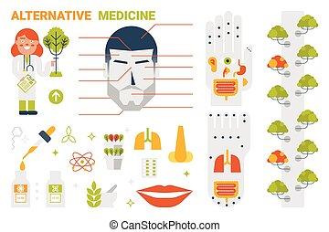 Alternative Medicine Concept