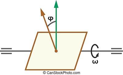 alternator, (electrical, circuito, generator)
