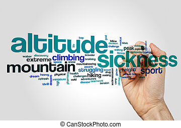 Altitude sickness word cloud