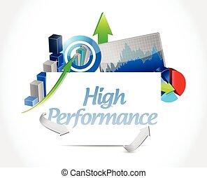 alto, rendimiento, signo negocio