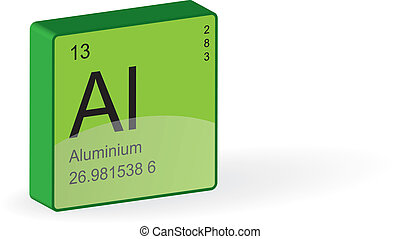 aluminium, element