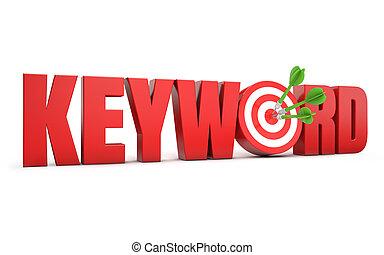 alvo, keyword