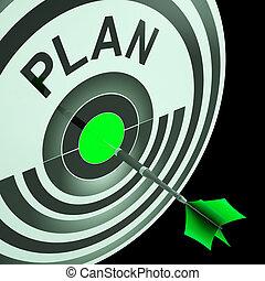 alvo, meios, objetivos, planificação, plano, missões
