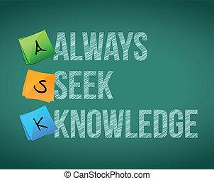 always, busque, conocimiento, mensaje, ilustración