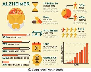 Alzheimer Infographic - Illustration of alzheimer graphic...