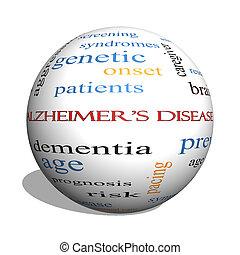 Alzheimer's Disease 3D sphere Word Cloud Concept