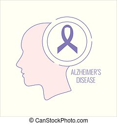 Alzheimer's disease outline poster