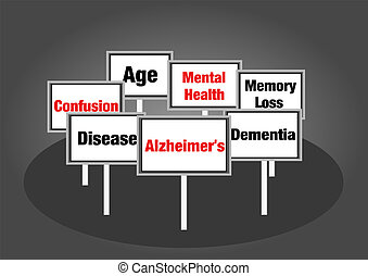 Alzheimer's concept signs with text
