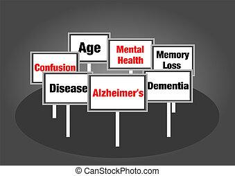 Alzheimer's signs - Alzheimer's concept signs with text
