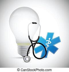 améliorations, concept médical, idée