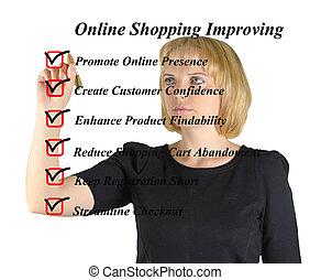 améliorer, faire courses ligne