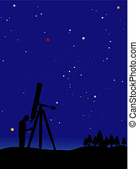 Amateur Astronomer - An amateur astronomer with his...