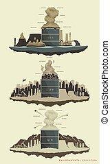 ambiental, conjunto, contaminación, mundo